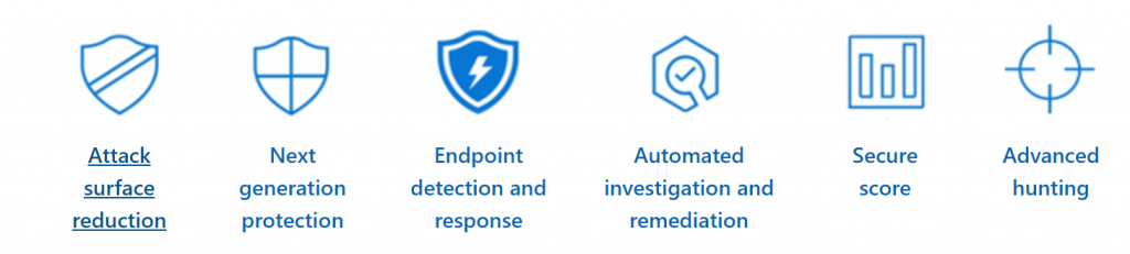 Demystifying Microsoft Cyber Security Products